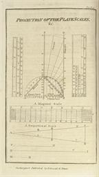 BOWDITCH, Nathaniel (1773-1838