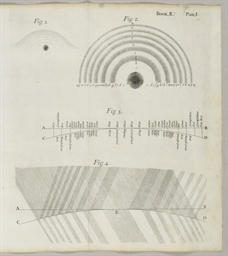 [NEWTON, Sir Isaac]. Opticks: