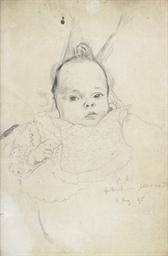 Bildnis Gertrud Amiet, 1895 (N