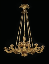 A RESTAURATION ORMOLU TWENTY-L