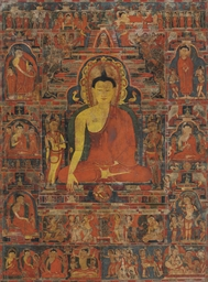 A Highly Important Thangka wit