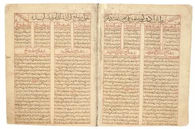 KITAB KIFAYAT AL-TIBB