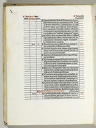 EUSEBIUS Caesariensis (ca 260-