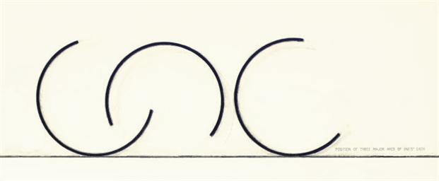 Position of Three Major Arcs o