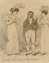 Caricature of George Chinnery