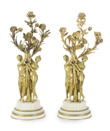 A PAIR OF FRENCH ORMOLU AND AL