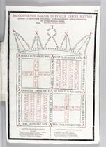 BARCELONA 1700 -- ROCABERTI, Joseph Lagrimas amantes de la E