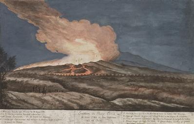 L'éruption de l'Etna en Sicile