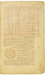 'ALA AL-DIN ALI-SHAH BIN MUHAM