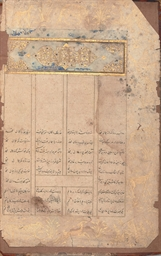 A TIMURID COPY OF THE DIWAN OF