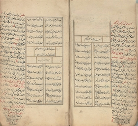 A LATE SAFAVID MANUSCRIPT IN V
