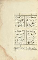DIWAN AL'ALI, SIGNED MUHAMMAD