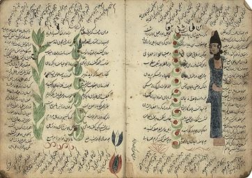 A QAJAR ILLUSTRATED NOTEBOOK,