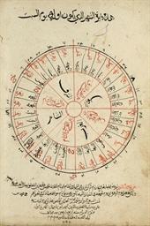 AL-DIWA'IR AL-FALAKIYA AL-SAB'