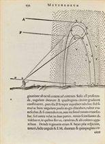 DESCARTES, René (1596-1650) Principia philosophiae Amsterdam