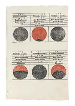 REGIOMONTANUS (Johannes MÜLLER, 1436-1476). Calendarium, in German: Kalender. Augsburg: Erhard Ratdolt, 1489.