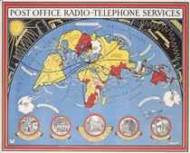 POST OFFICE RADIO-TELEPHONE SERVICES