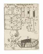 BORELLI, Giovanni Alfonso (1608-1679) De motu animalium Rome